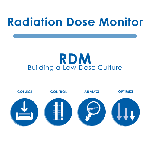 "SST RDM (Radiation Dose Monitor) [""""]"